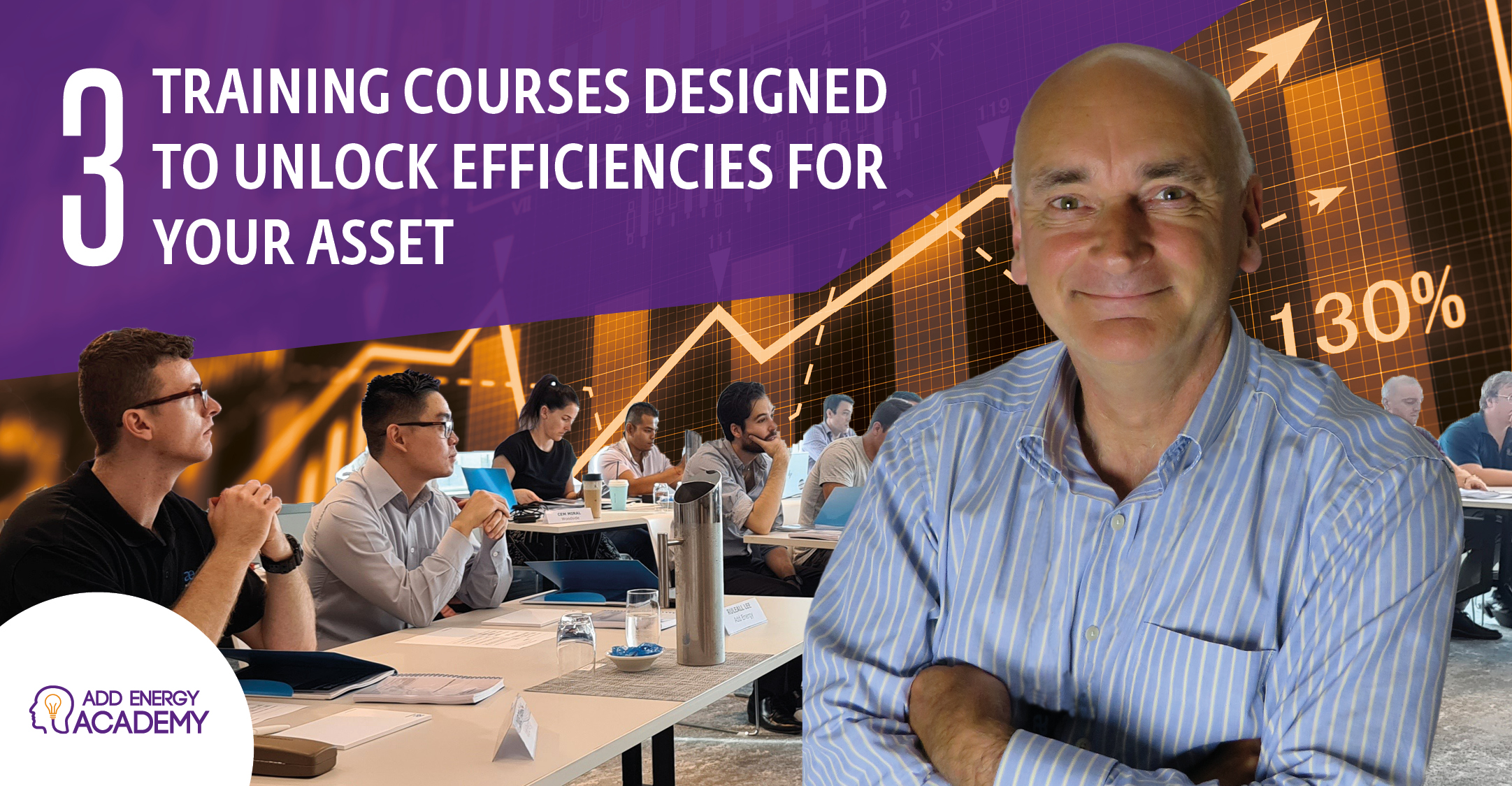 3 training courses designed to unlock efficiencies for your asset